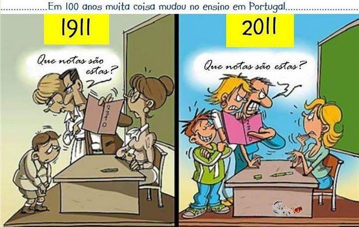 Como mudaram as coisas...